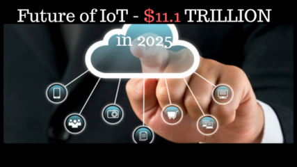 The future of IoT - 2020 predictions
